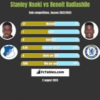 Stanley Nsoki vs Benoit Badiashile h2h player stats
