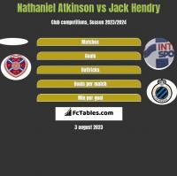 Nathaniel Atkinson vs Jack Hendry h2h player stats