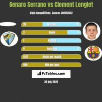 Genaro Serrano vs Clement Lenglet h2h player stats