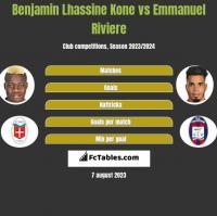 Benjamin Lhassine Kone vs Emmanuel Riviere h2h player stats