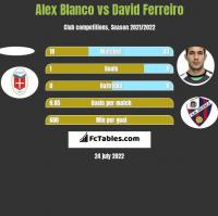 Alex Blanco vs David Ferreiro h2h player stats