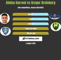 Abdou Harroui vs Gregor Breinburg h2h player stats