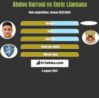 Abdou Harroui vs Enric Llansana h2h player stats