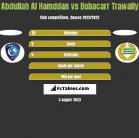 Abdullah Al Hamddan vs Bubacarr Trawally h2h player stats