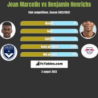 Jean Marcelin vs Benjamin Henrichs h2h player stats