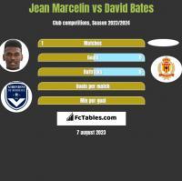 Jean Marcelin vs David Bates h2h player stats