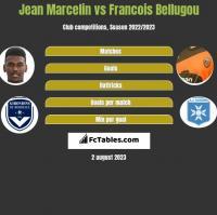 Jean Marcelin vs Francois Bellugou h2h player stats