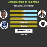 Jean Marcelin vs Jemerson h2h player stats