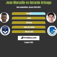 Jean Marcelin vs Gerardo Arteaga h2h player stats