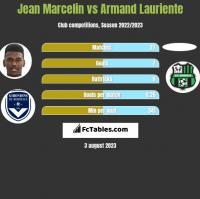 Jean Marcelin vs Armand Lauriente h2h player stats