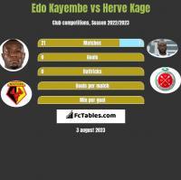 Edo Kayembe vs Herve Kage h2h player stats