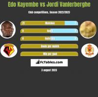 Edo Kayembe vs Jordi Vanlerberghe h2h player stats