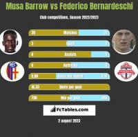 Musa Barrow vs Federico Bernardeschi h2h player stats