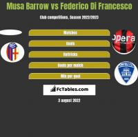 Musa Barrow vs Federico Di Francesco h2h player stats