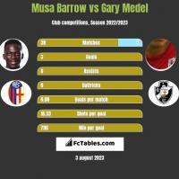 Musa Barrow vs Gary Medel h2h player stats
