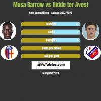 Musa Barrow vs Hidde ter Avest h2h player stats