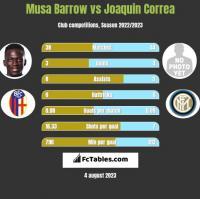 Musa Barrow vs Joaquin Correa h2h player stats