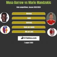 Musa Barrow vs Mario Mandzukić h2h player stats