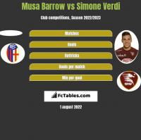 Musa Barrow vs Simone Verdi h2h player stats