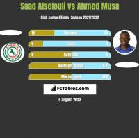 Saad Alselouli vs Ahmed Musa h2h player stats