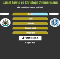 Jamal Lewis vs Christoph Zimmermann h2h player stats