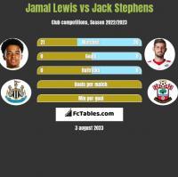 Jamal Lewis vs Jack Stephens h2h player stats