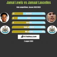 Jamal Lewis vs Jamaal Lascelles h2h player stats