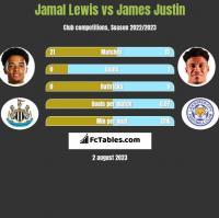 Jamal Lewis vs James Justin h2h player stats