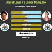 Jamal Lewis vs Javier Manquillo h2h player stats