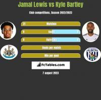 Jamal Lewis vs Kyle Bartley h2h player stats