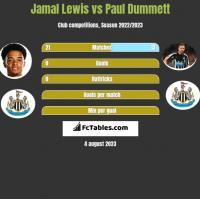 Jamal Lewis vs Paul Dummett h2h player stats