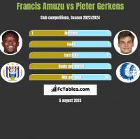 Francis Amuzu vs Pieter Gerkens h2h player stats