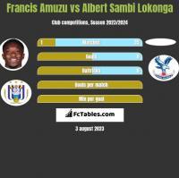 Francis Amuzu vs Albert Sambi Lokonga h2h player stats