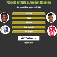 Francis Amuzu vs Nelson Balongo h2h player stats
