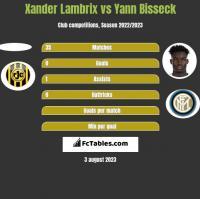 Xander Lambrix vs Yann Bisseck h2h player stats