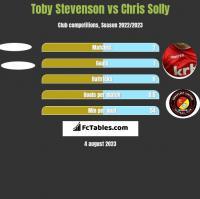 Toby Stevenson vs Chris Solly h2h player stats