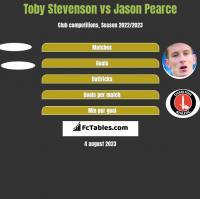 Toby Stevenson vs Jason Pearce h2h player stats