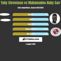 Toby Stevenson vs Mahamadou-Naby Sarr h2h player stats