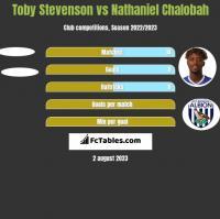 Toby Stevenson vs Nathaniel Chalobah h2h player stats