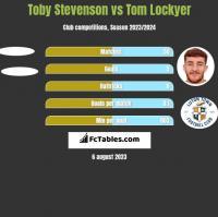 Toby Stevenson vs Tom Lockyer h2h player stats