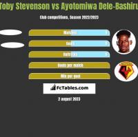 Toby Stevenson vs Ayotomiwa Dele-Bashiru h2h player stats