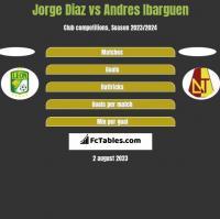 Jorge Diaz vs Andres Ibarguen h2h player stats
