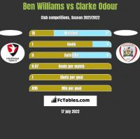 Ben Williams vs Clarke Odour h2h player stats