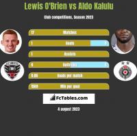 Lewis O'Brien vs Aldo Kalulu h2h player stats