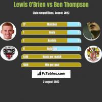 Lewis O'Brien vs Ben Thompson h2h player stats