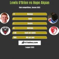 Lewis O'Brien vs Hope Akpan h2h player stats