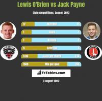 Lewis O'Brien vs Jack Payne h2h player stats