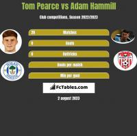 Tom Pearce vs Adam Hammill h2h player stats