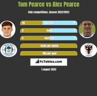 Tom Pearce vs Alex Pearce h2h player stats