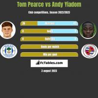 Tom Pearce vs Andy Yiadom h2h player stats